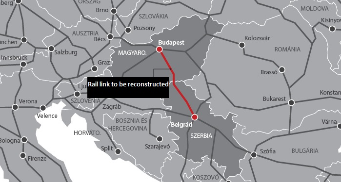 The BRI in Europe and the Budapest-Belgrade Railway Link